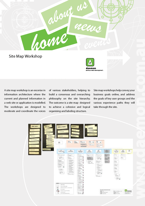 Sitemap Workshop