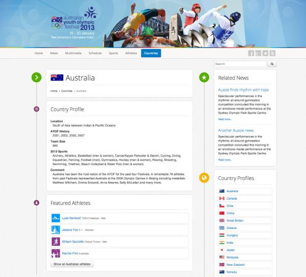 Australian Youth Olympic Games - Country